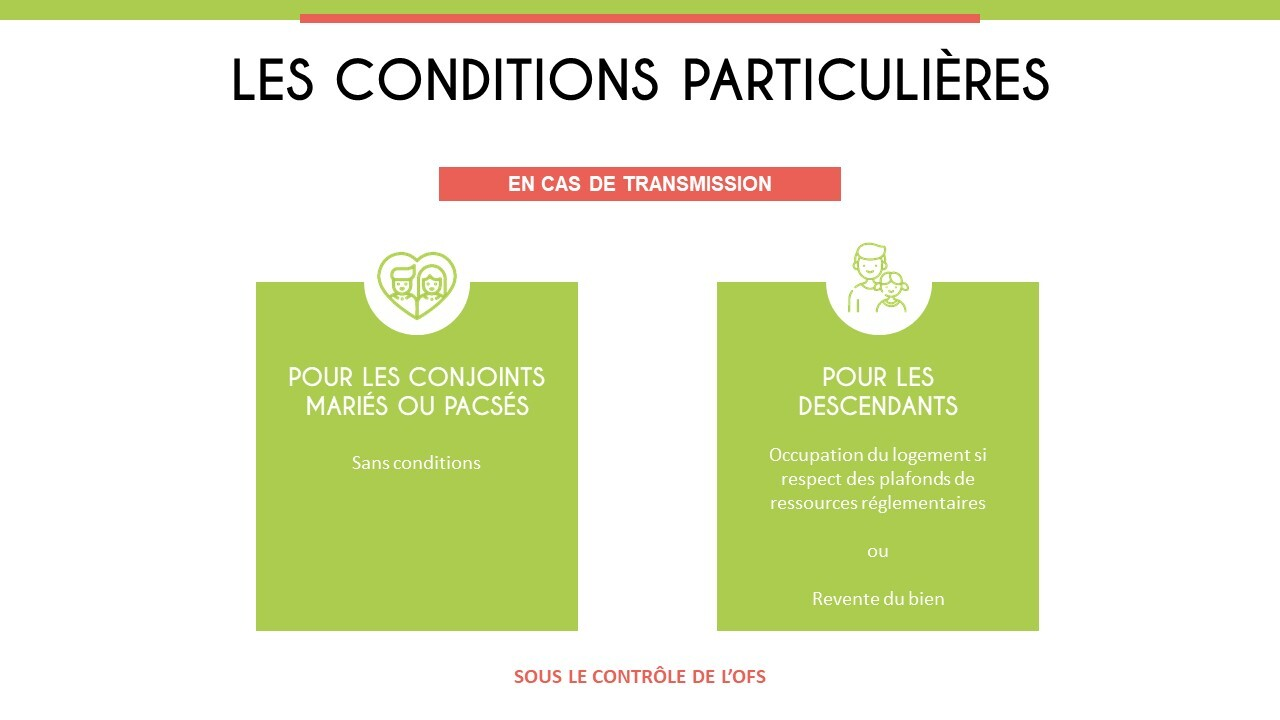 Le BRS en cas de transmission